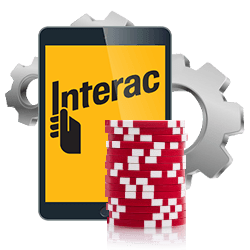 How Interac Works